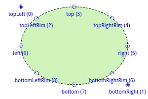 oss - Revision 6203: /thirdparty/qcustomplot/html